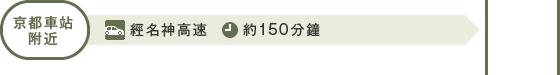 從京都車站附近到犬山城約150分鐘(經名神高速)