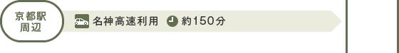 京都駅周辺から犬山城まで約150分(名神高速利用)
