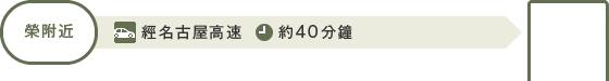從榮附近到犬山城約40分鐘(經名古屋高速)
