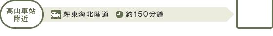 從高山車站附近到犬山城約150分鐘(經東海北陸道)