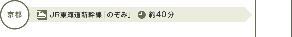 京都からのアクセス:京都駅から名古屋駅まで約40分(JR東海道新幹線「のぞみ」利用)