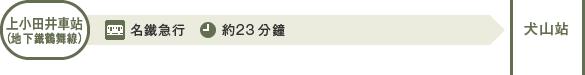 從上小田井車站(地下鐵鶴舞線)出發的交通方式:從上小田井車站搭乘急行到犬山車站約23分鐘