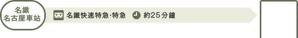 從名鐵名古屋車站出發的交通方式:從名鐵名古屋車站搭乘快速特急・特急到犬山車站約25分鐘