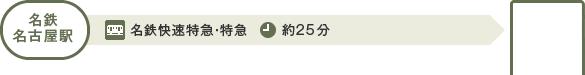 名鉄名古屋駅からのアクセス:名鉄名古屋駅から快速特急・特急で犬山駅まで約25分