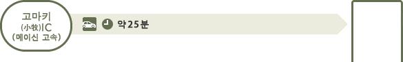 고마키(小牧) IC(메이신 고속)에서 이누야마성까지 약25분