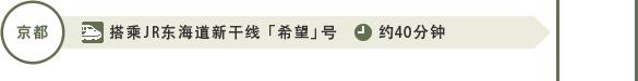 从京都出发:京都站到名古屋站约40分钟(JR东海道新干线「希望」号)